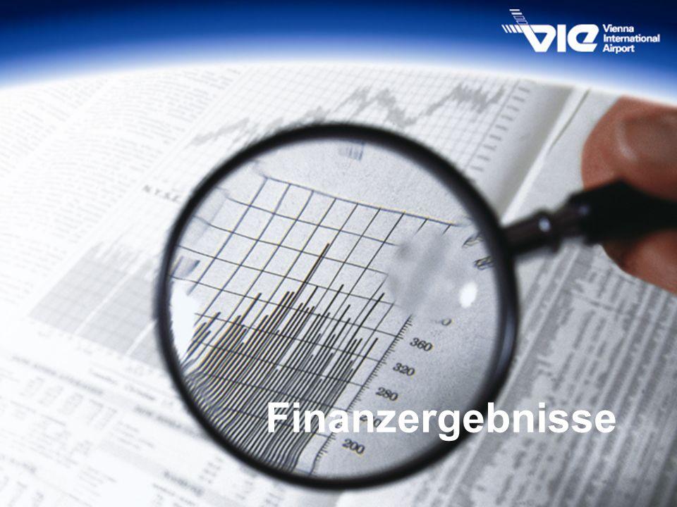 5 Finanzergebnisse