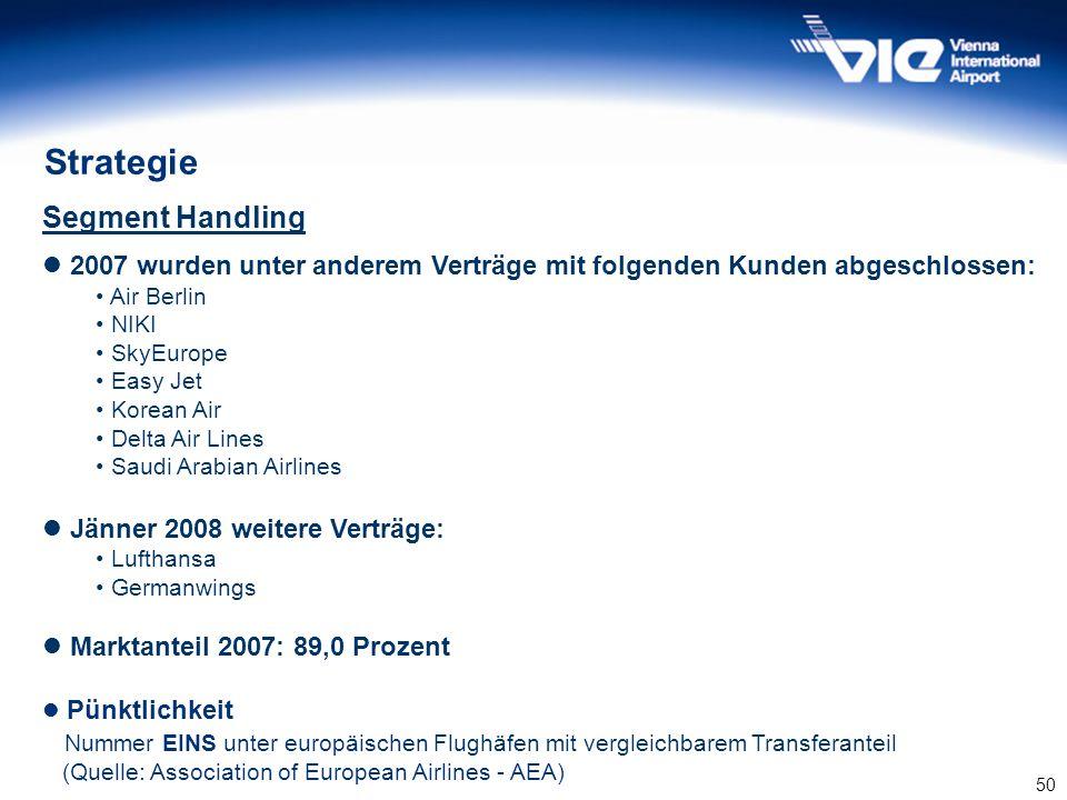 50 Segment Handling 2007 wurden unter anderem Verträge mit folgenden Kunden abgeschlossen: Air Berlin NIKI SkyEurope Easy Jet Korean Air Delta Air Lin