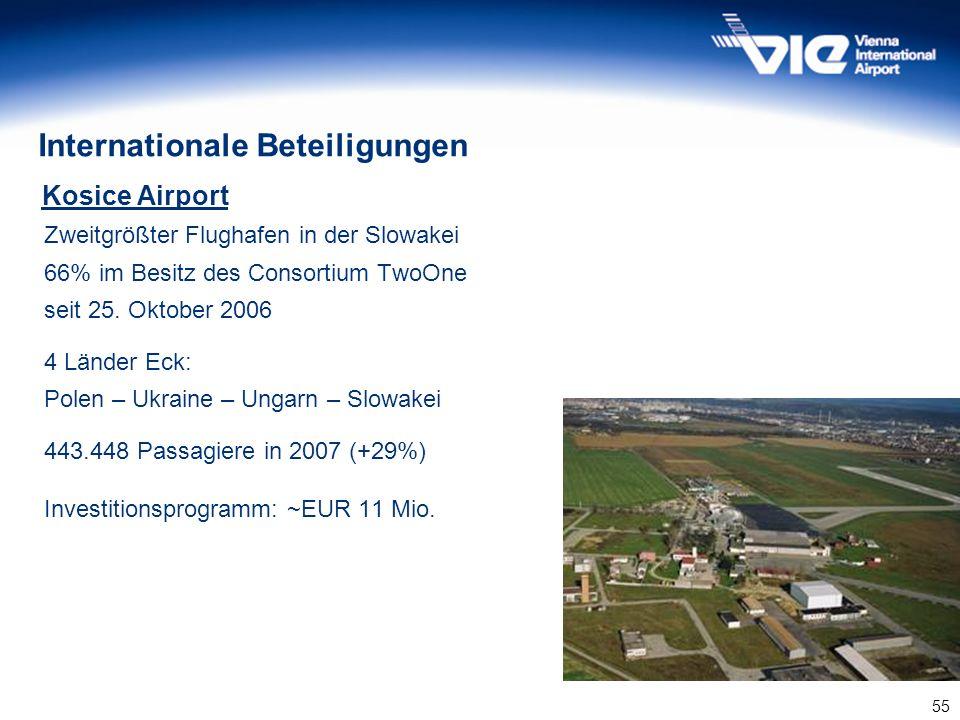 55 Kosice Airport Zweitgrößter Flughafen in der Slowakei 66% im Besitz des Consortium TwoOne seit 25. Oktober 2006 4 Länder Eck: Polen – Ukraine – Ung