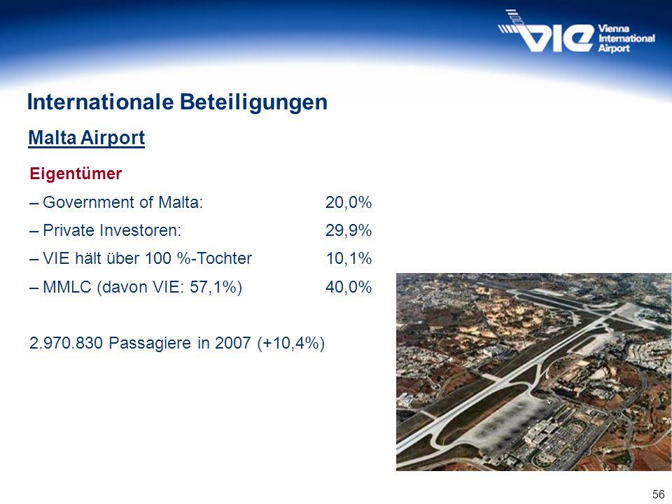56 Eigentümer –Government of Malta: 20,0% –Private Investoren: 29,9% –VIE hält über 100 %-Tochter 10,1% –MMLC (davon VIE: 57,1%) 40,0% 2.970.830 Passa
