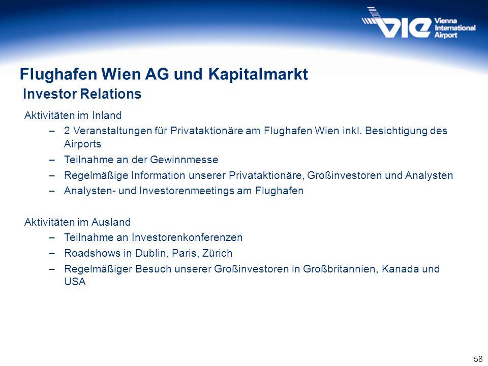 58 Flughafen Wien AG und Kapitalmarkt Aktivitäten im Inland –2 Veranstaltungen für Privataktionäre am Flughafen Wien inkl. Besichtigung des Airports –