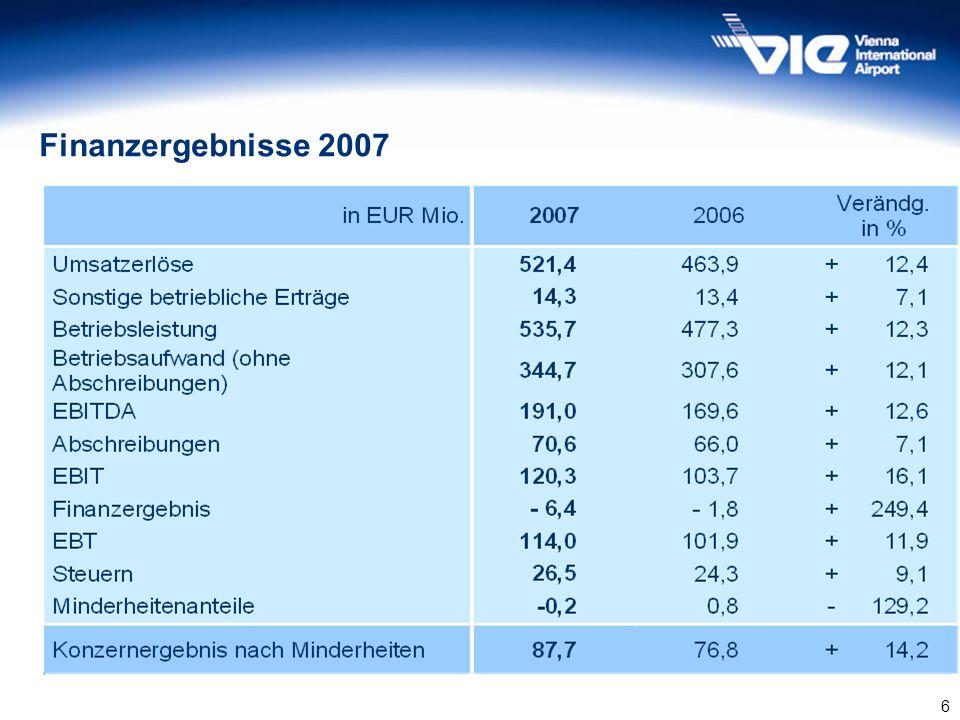 6 Finanzergebnisse 2007