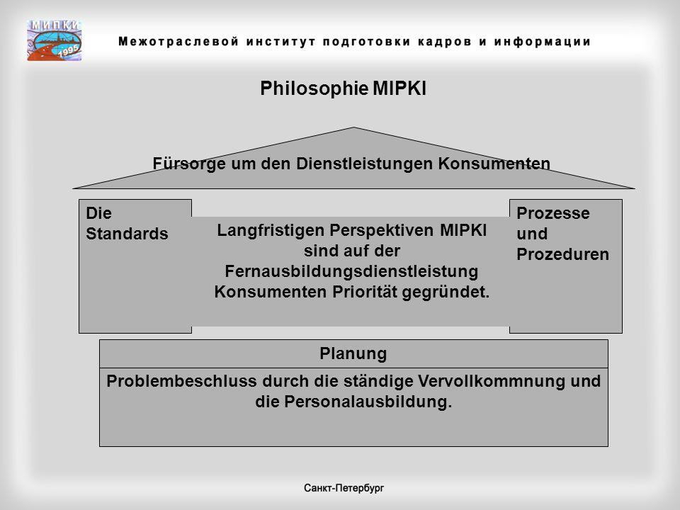 Schukhart-Deming Zyklus in MIPKI Korrigiere oder fixiere was Du erreicht Ob MIPKI gekonnt hat, die Konsumentenerwartungen vorwegzunehmen Was der Konsument sind berechtigt, von diesem Prozess zu warten.