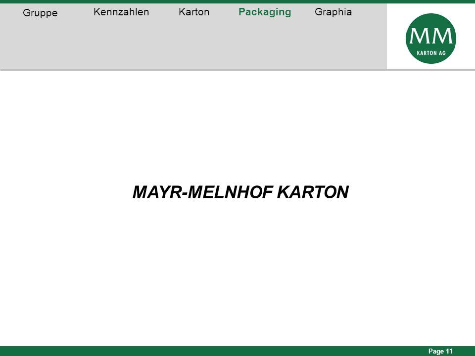 Page 11 MAYR-MELNHOF KARTON Gruppe KennzahlenKartonPackagingGraphia