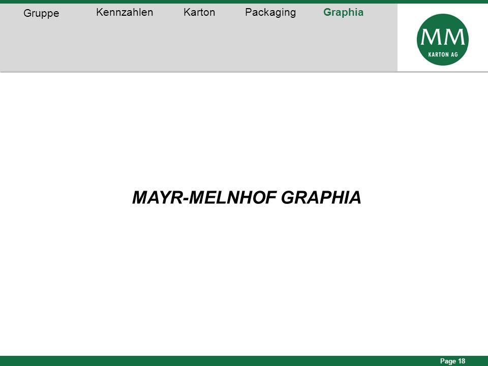 Page 18 MAYR-MELNHOF GRAPHIA Gruppe KennzahlenKartonPackagingGraphia