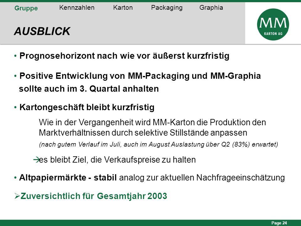 Page 24 AUSBLICK Prognosehorizont nach wie vor äußerst kurzfristig Positive Entwicklung von MM-Packaging und MM-Graphia sollte auch im 3. Quartal anha