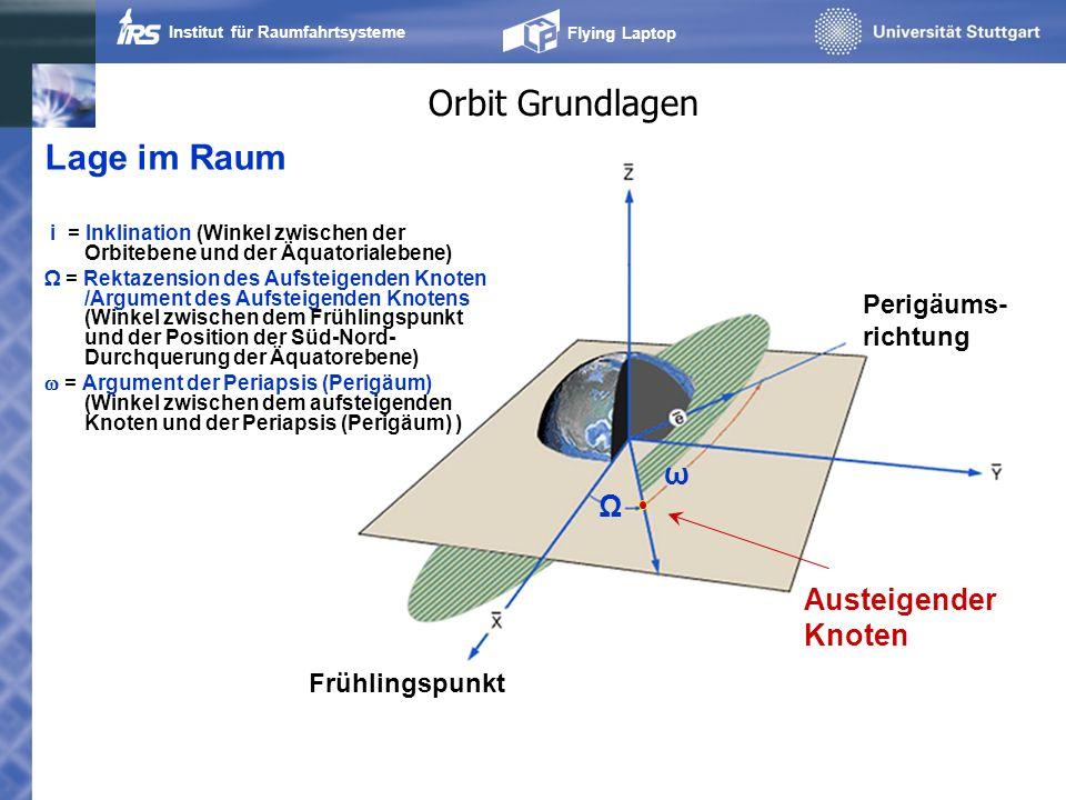 Institut für Raumfahrtsysteme Flying Laptop Orbit Grundlagen Frühlingspunkt Perigäums- richtung Ω ω Austeigender Knoten Lage im Raum i = Inklination (