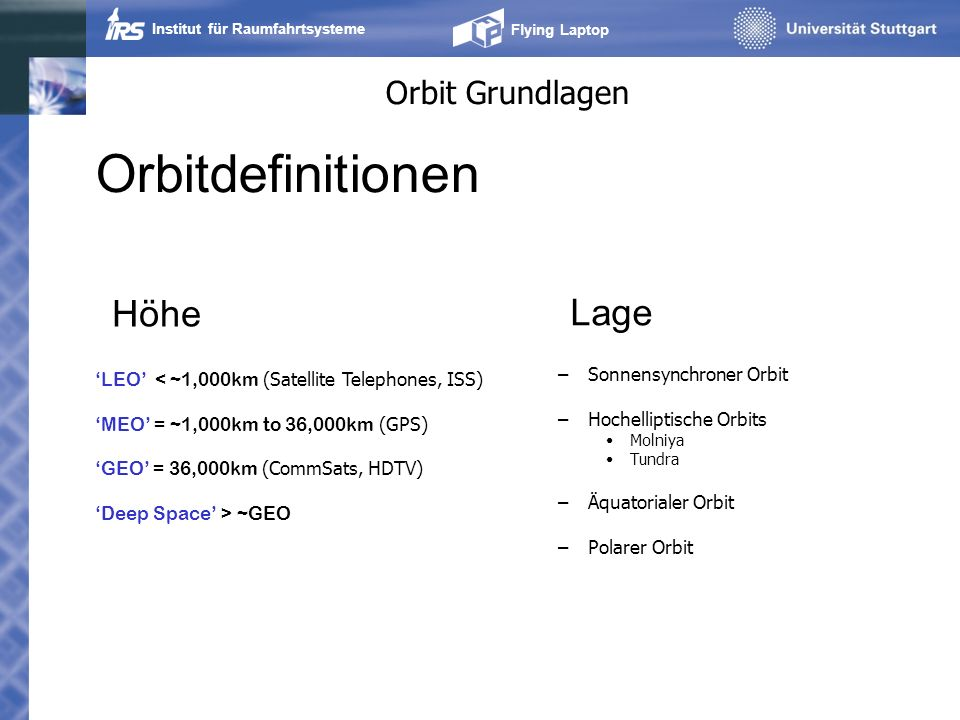 Institut für Raumfahrtsysteme Flying Laptop Orbit Grundlagen Sonnensynchroner Orbit Effekt der Apsidenliniendrehung Bahnform bleibt erhalten Apsidenlinie unterliegt stetiger Drehung (~1°/d) 700 – 1000 km Höhe Benötigt eine leicht retrograde Orbitausrichtung.