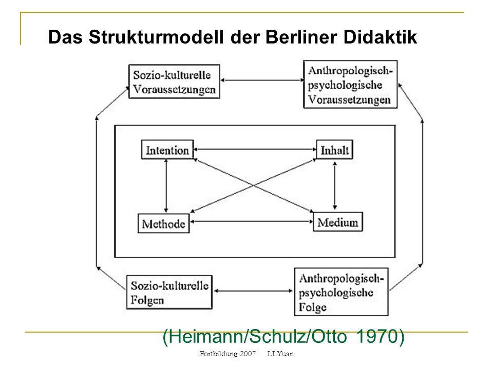 Fortbildung 2007 LI Yuan Das Strukturmodell der Berliner Didaktik (Heimann/Schulz/Otto 1970)