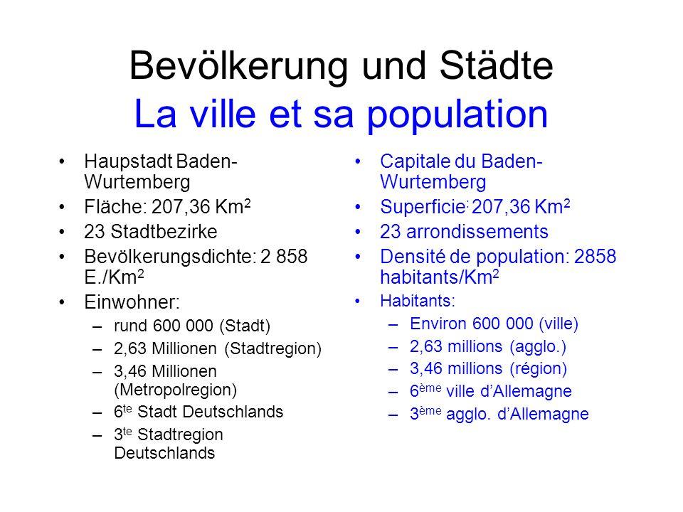 Bevölkerung und Städte La ville et sa population Haupstadt Baden- Wurtemberg Fläche: 207,36 Km 2 23 Stadtbezirke Bevölkerungsdichte: 2 858 E./Km 2 Ein