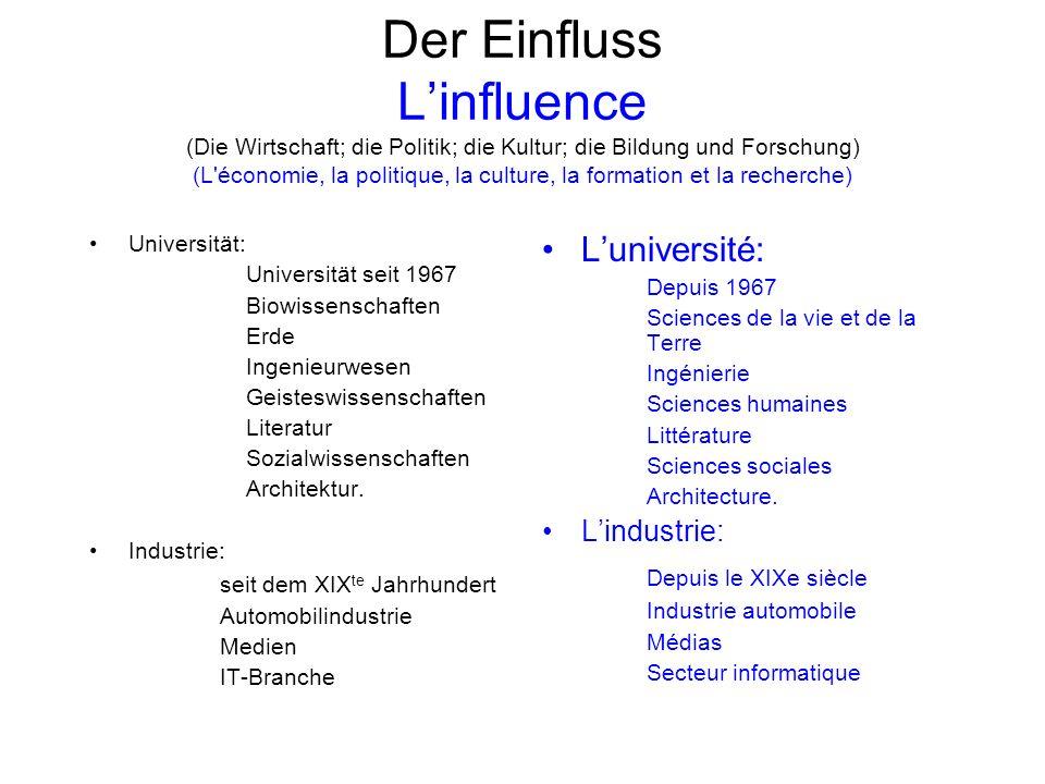 Der Einfluss Linfluence (Die Wirtschaft; die Politik; die Kultur; die Bildung und Forschung) (L'économie, la politique, la culture, la formation et la