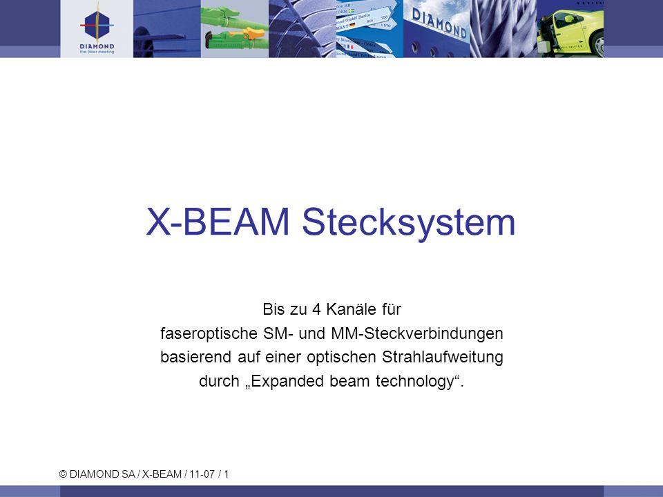 © DIAMOND SA / X-BEAM / 11-07 / 1 X-BEAM Stecksystem Bis zu 4 Kanäle für faseroptische SM- und MM-Steckverbindungen basierend auf einer optischen Stra
