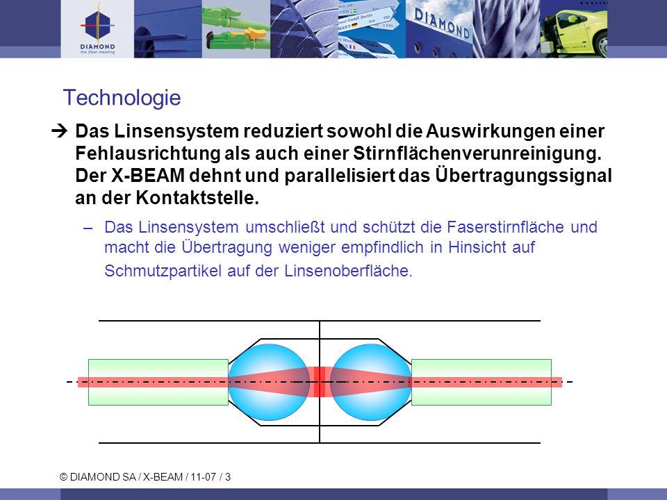 © DIAMOND SA / X-BEAM / 11-07 / 3 Technologie Das Linsensystem reduziert sowohl die Auswirkungen einer Fehlausrichtung als auch einer Stirnflächenveru