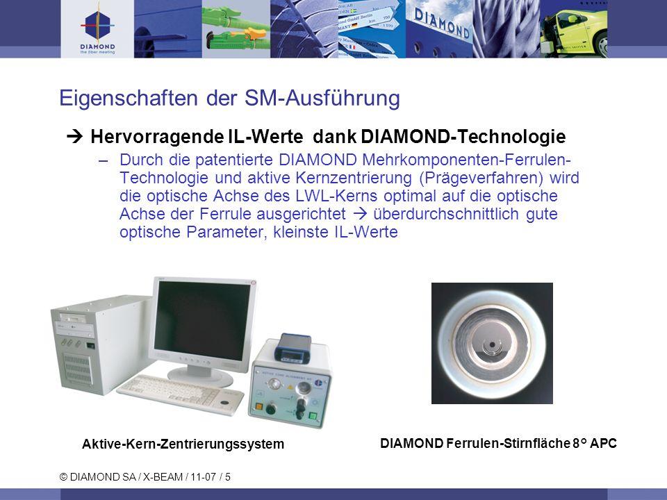 © DIAMOND SA / X-BEAM / 11-07 / 5 Eigenschaften der SM-Ausführung Hervorragende IL-Werte dank DIAMOND-Technologie –Durch die patentierte DIAMOND Mehrk
