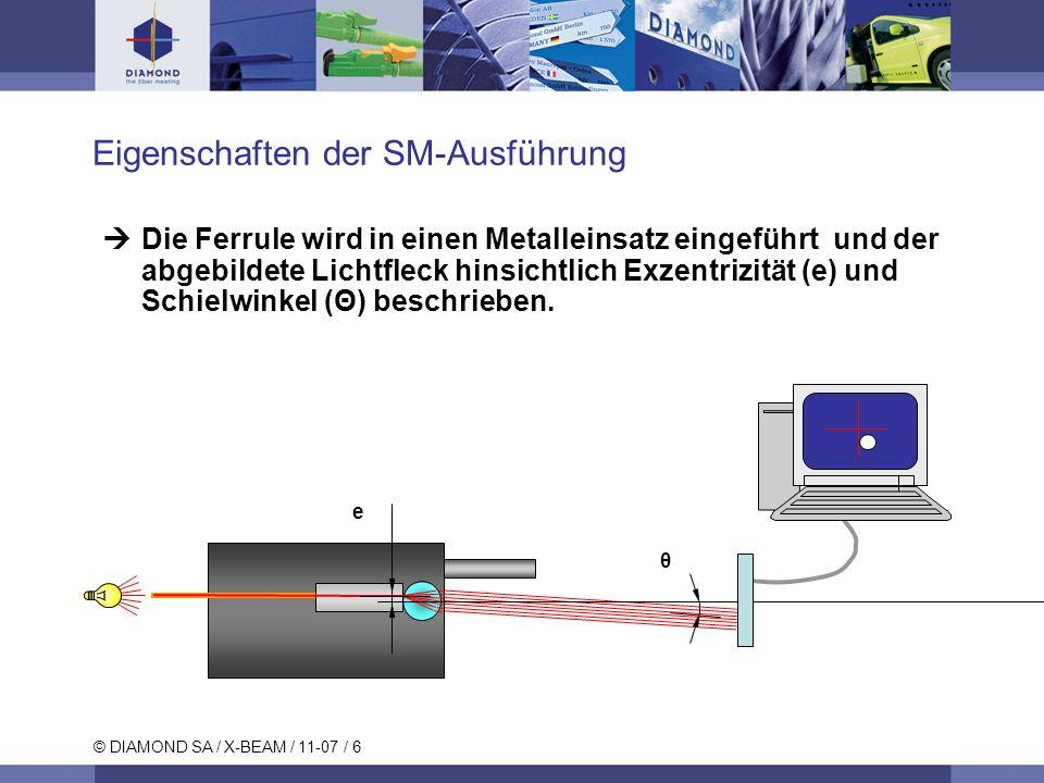 © DIAMOND SA / X-BEAM / 11-07 / 6 Eigenschaften der SM-Ausführung θ e Die Ferrule wird in einen Metalleinsatz eingeführt und der abgebildete Lichtflec