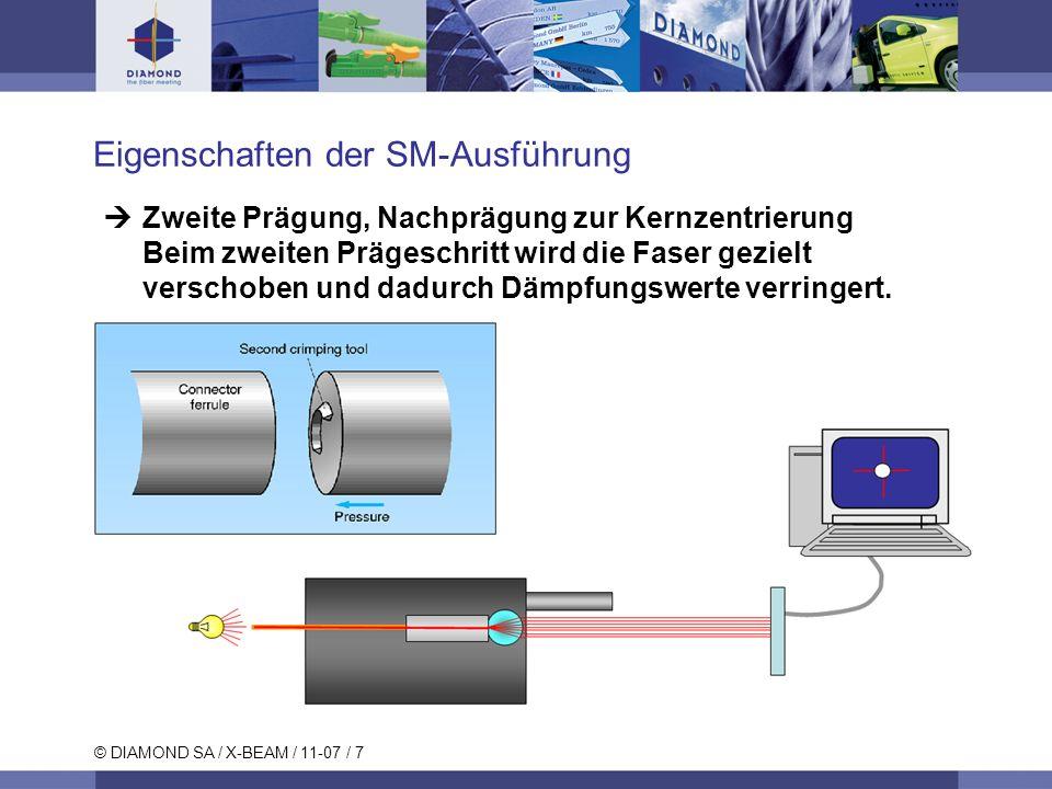 © DIAMOND SA / X-BEAM / 11-07 / 7 Eigenschaften der SM-Ausführung Zweite Prägung, Nachprägung zur Kernzentrierung Beim zweiten Prägeschritt wird die F