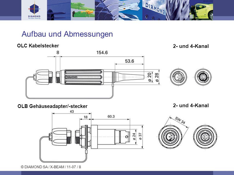 © DIAMOND SA / X-BEAM / 11-07 / 8 Aufbau und Abmessungen 2- und 4-Kanal OLC Kabelstecker OLB Gehäuseadapter/-stecker