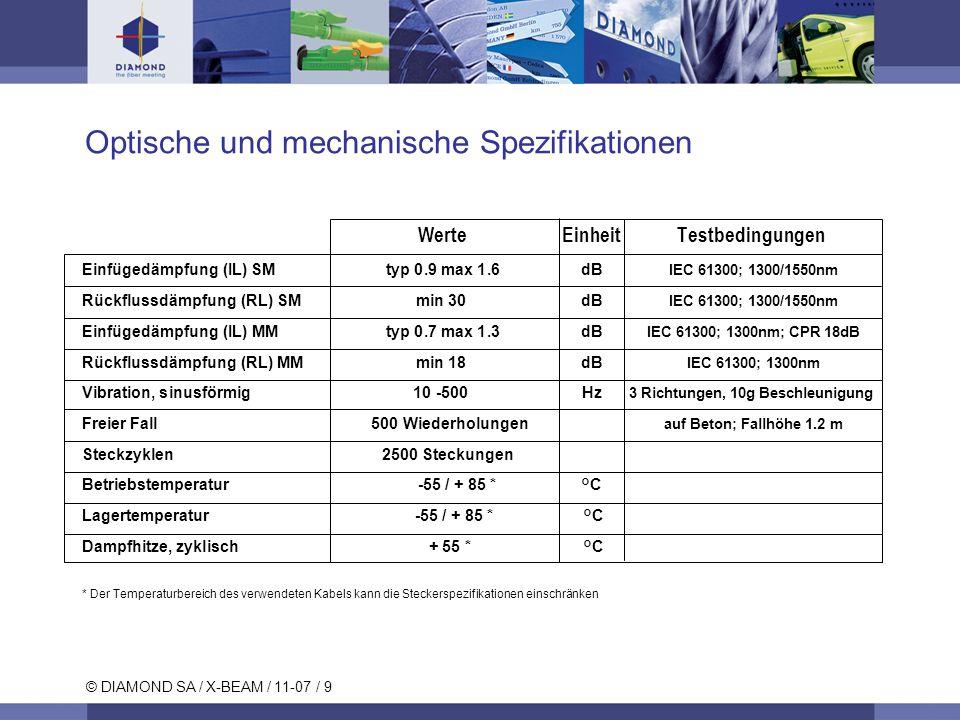 © DIAMOND SA / X-BEAM / 11-07 / 9 Optische und mechanische Spezifikationen WerteEinheitTestbedingungen Einfügedämpfung (IL) SM typ 0.9 max 1.6 dB IEC