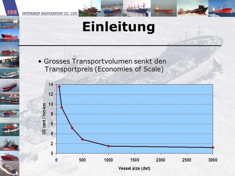 Einleitung Grosses Transportvolumen senkt den Grosses Transportvolumen senkt den Transportpreis (Economies of Scale) Transportpreis (Economies of Scal