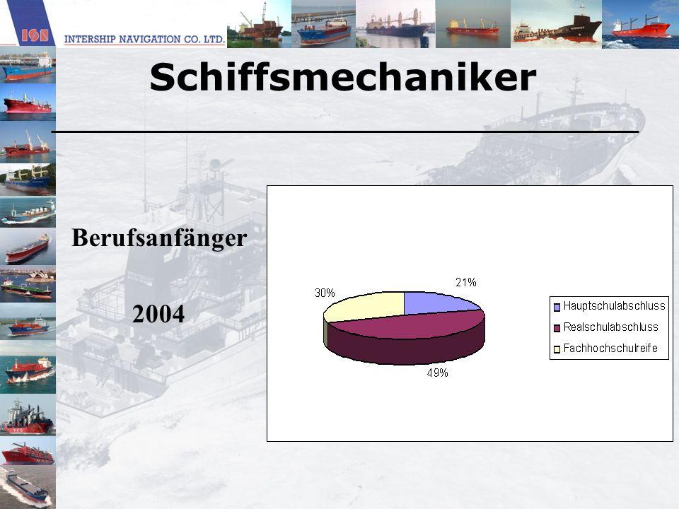 Schiffsmechaniker Ausbildungsdauer:3 Jahre 2 ½ Jahre (mit BGJ) Prüfungen: Zwischen- und Abschlussprüfungen