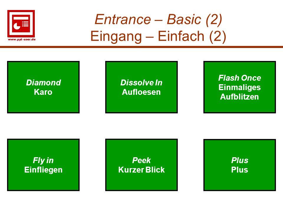 5 Entrance – Basic (2) Eingang – Einfach (2) Fly In Einfliegen Peek Kurzer Blick Fly in Einfliegen Peek Kurzer Blick Flash Once Einmaliges Aufblitzen