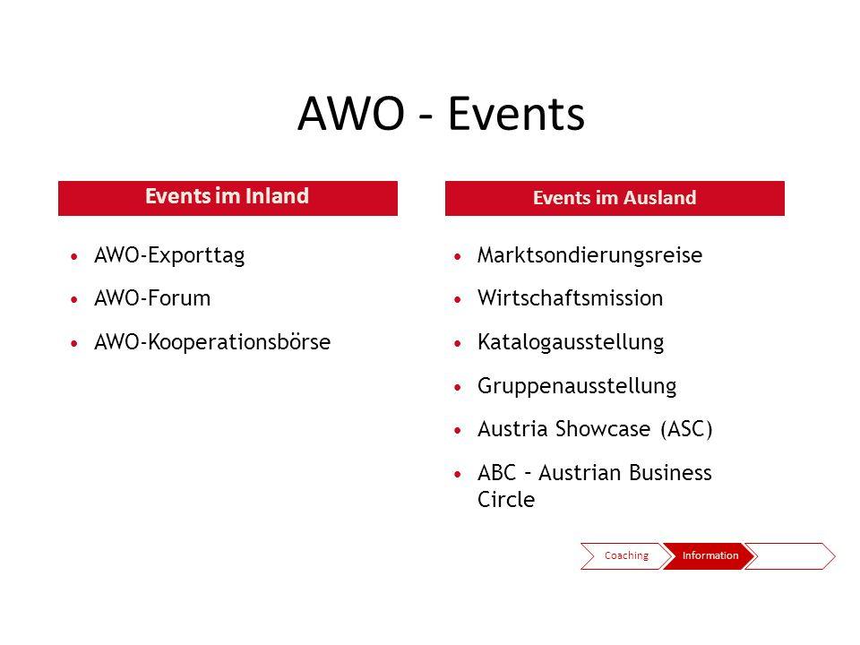 Events im Inland Events im Ausland CoachingInformationEvents AWO-Exporttag AWO-Forum AWO-Kooperationsbörse Marktsondierungsreise Wirtschaftsmission Ka