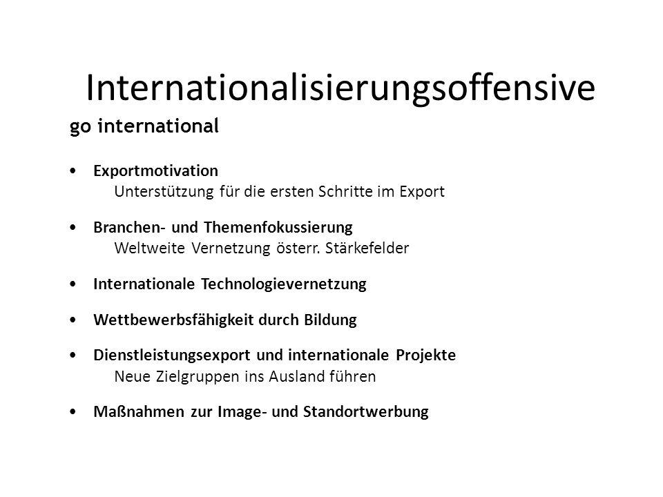 Internationalisierungsoffensive Exportmotivation Unterstützung für die ersten Schritte im Export Branchen- und Themenfokussierung Weltweite Vernetzung