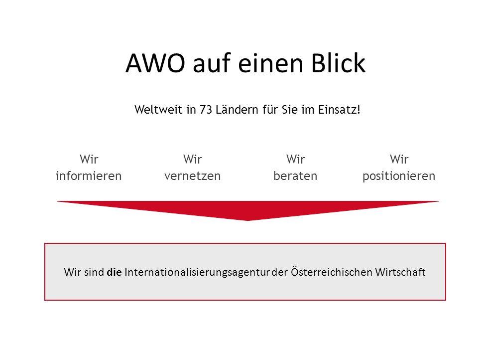 Wir sind die Internationalisierungsagentur der Österreichischen Wirtschaft Wir informieren Weltweit in 73 Ländern für Sie im Einsatz! AWO auf einen Bl