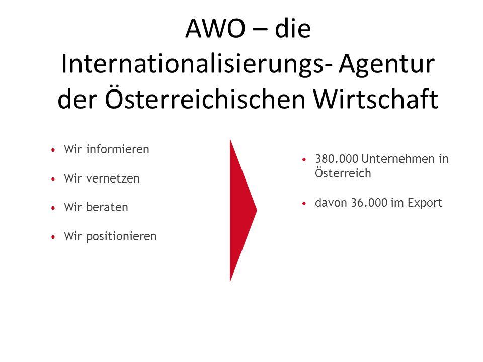Wir informieren Wir vernetzen Wir beraten Wir positionieren 380.000 Unternehmen in Österreich davon 36.000 im Export AWO – die Internationalisierungs-