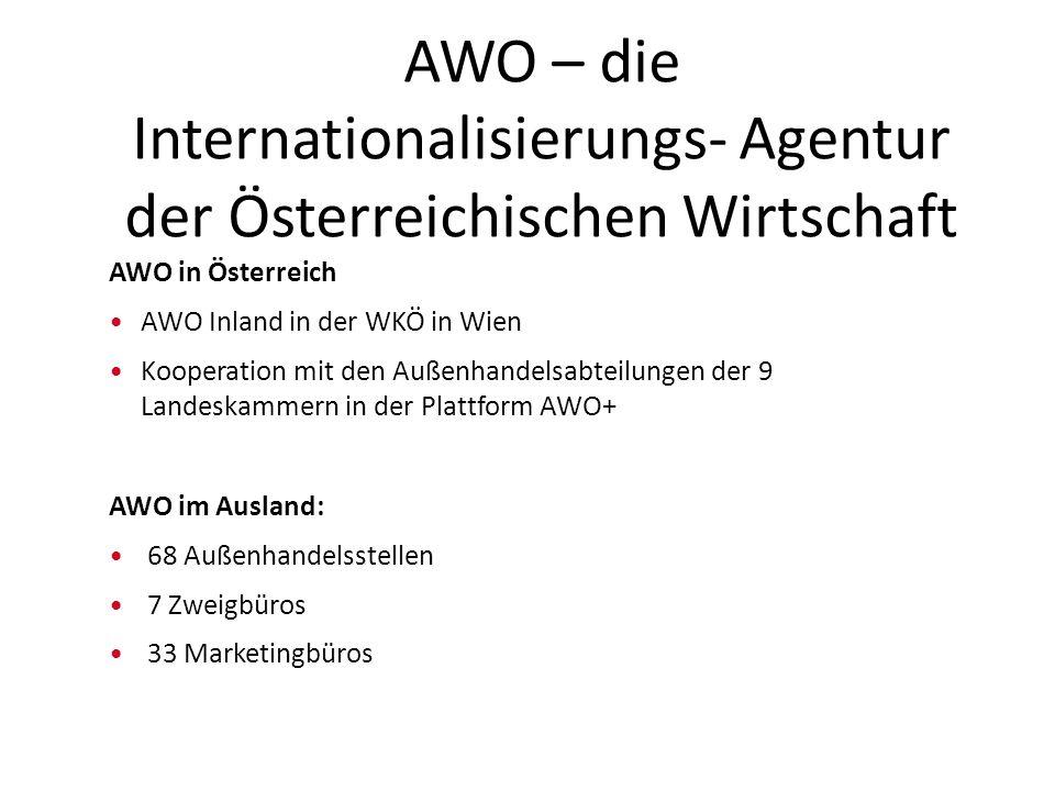 AWO in Österreich AWO Inland in der WKÖ in Wien Kooperation mit den Außenhandelsabteilungen der 9 Landeskammern in der Plattform AWO+ AWO im Ausland:
