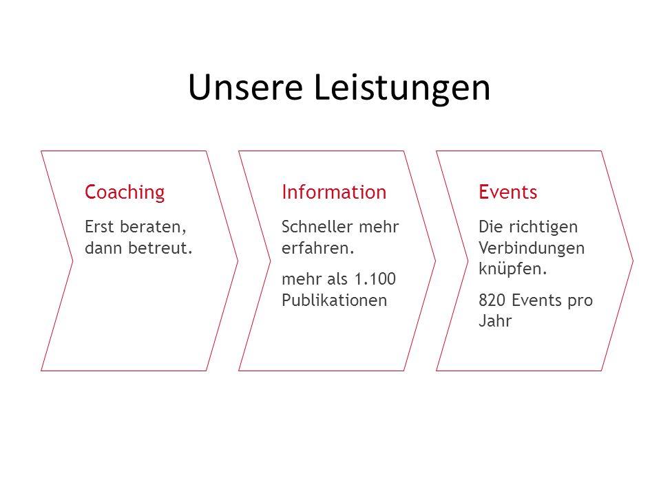 Coaching Erst beraten, dann betreut. Unsere Leistungen Information Schneller mehr erfahren. mehr als 1.100 Publikationen Events Die richtigen Verbindu