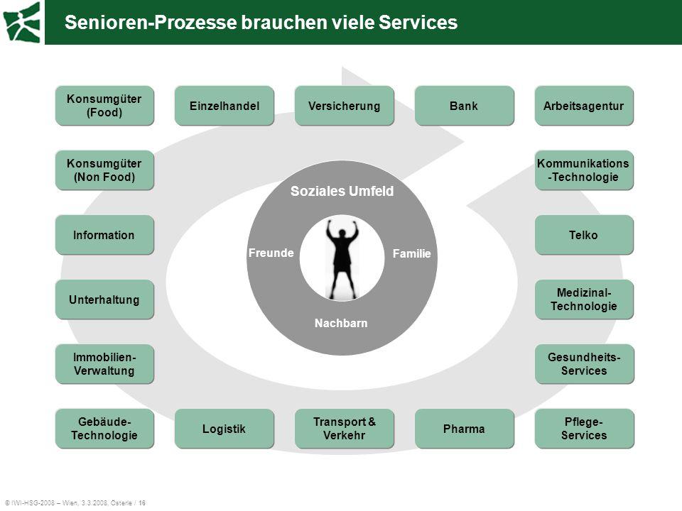 © IWI-HSG-2008 – Wien, 3.3.2008, Österle / 16 Senioren-Prozesse brauchen viele Services VersicherungBank Medizinal- Technologie Gesundheits- Services