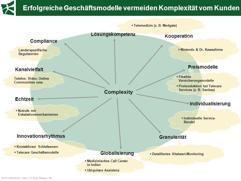 © IWI-HSG-2008 – Wien, 3.3.2008, Österle / 18 Erfolgreiche Geschäftsmodelle vermeiden Komplexität vom Kunden Complexity Individualisierung Globalisier