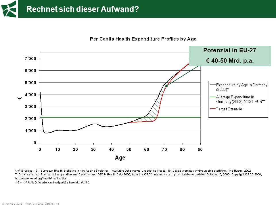 © IWI-HSG-2008 – Wien, 3.3.2008, Österle / 19 Rechnet sich dieser Aufwand? Potenzial in EU-27 40-50 Mrd. p.a.