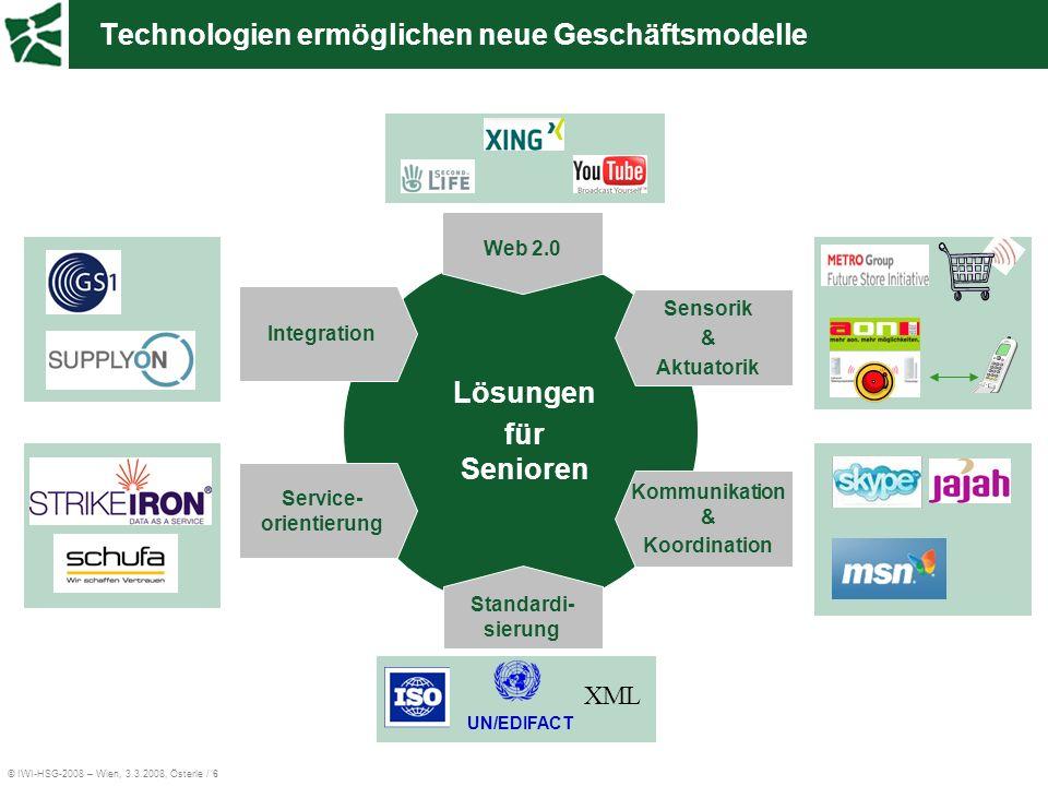 © IWI-HSG-2008 – Wien, 3.3.2008, Österle / 6 Technologien ermöglichen neue Geschäftsmodelle Lösungen für Senioren Web 2.0 Kommunikation & Koordination