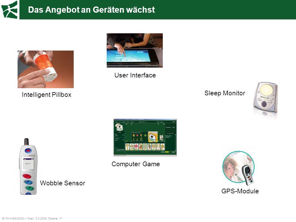 © IWI-HSG-2008 – Wien, 3.3.2008, Österle / 7 Das Angebot an Geräten wächst Computer Game Sleep Monitor Wobble Sensor Intelligent Pillbox GPS-Module Us