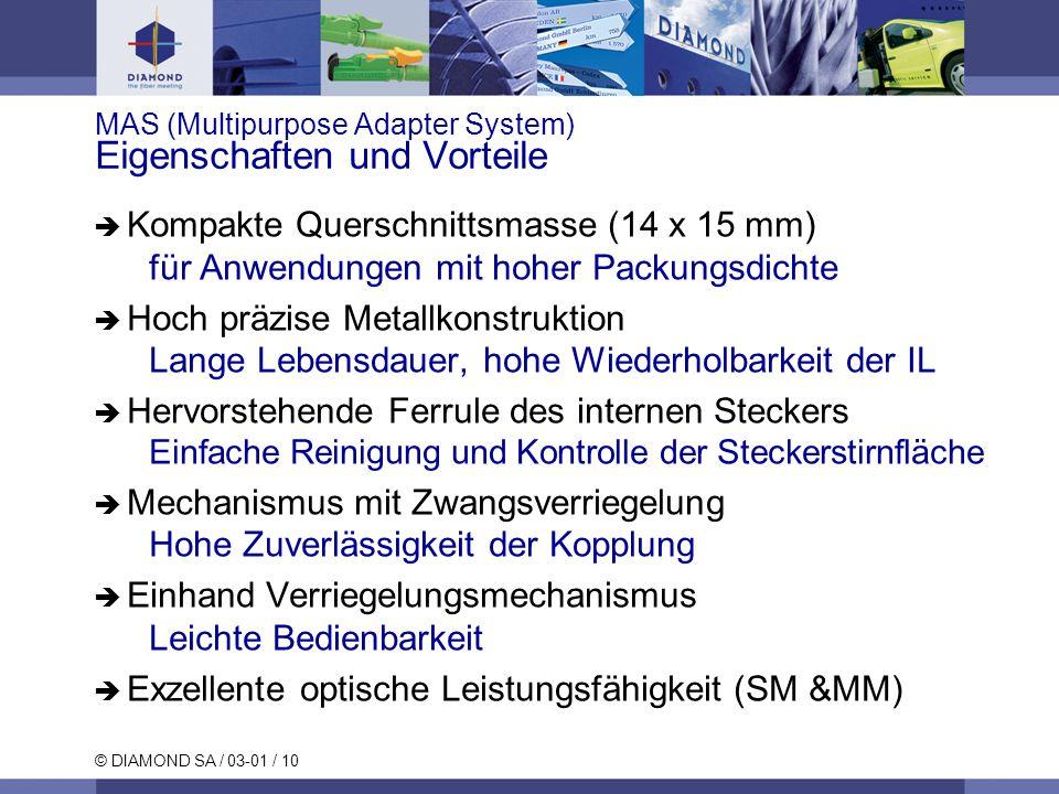 © DIAMOND SA / 03-01 / 10 MAS (Multipurpose Adapter System) Eigenschaften und Vorteile Kompakte Querschnittsmasse (14 x 15 mm) für Anwendungen mit hoh
