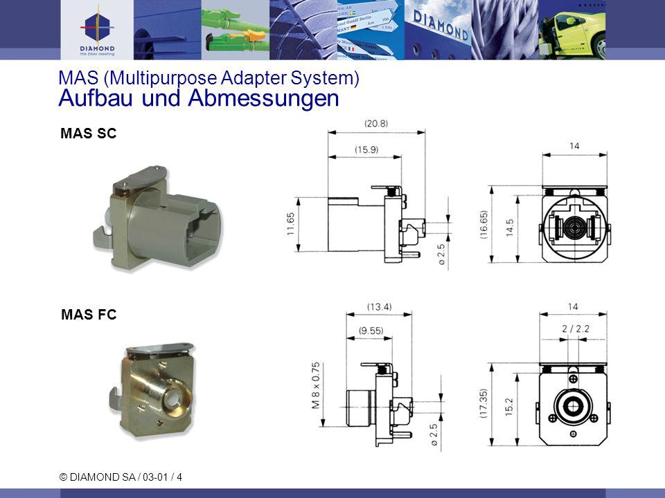 © DIAMOND SA / 03-01 / 5 MAS (Multipurpose Adapter System) Aufbau und Abmessungen MAS DIN MAS ST