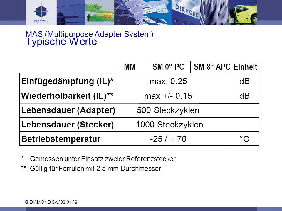 © DIAMOND SA / 03-01 / 9 MAS (Multipurpose Adapter System) Anwendungen Test- und Messausrüstungen Modulare Systeme zur Übertragung hoher optischer Leistungen Sauberkeit ist der Schlüssel für Übertragungen hoher Leistungen.