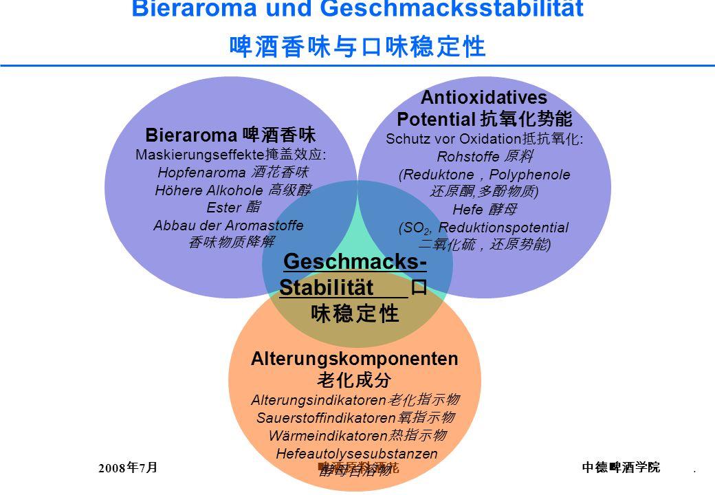 2008 7 /. Bieraroma und Geschmacksstabilität Bieraroma Maskierungseffekte : Hopfenaroma Höhere Alkohole Ester Abbau der Aromastoffe Alterungskomponent