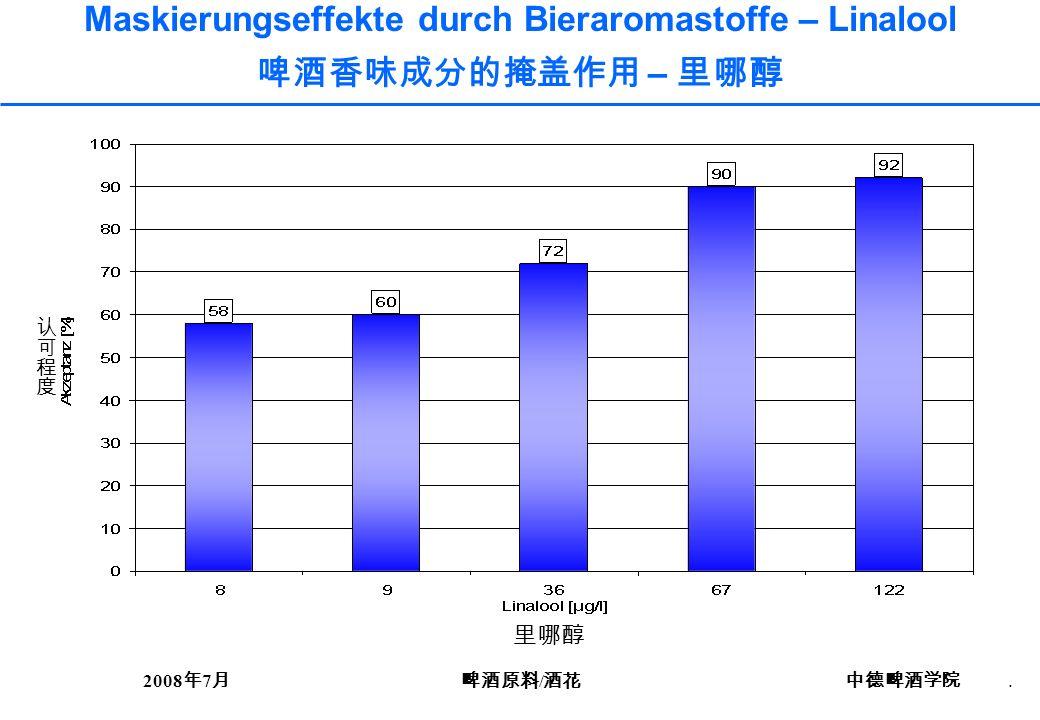 2008 7 /. Maskierungseffekte durch Bieraromastoffe – Linalool –