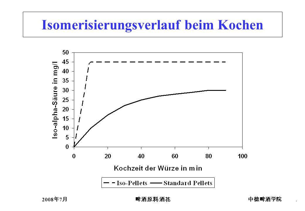2008 7 /. Isomerisierungsverlauf beim Kochen