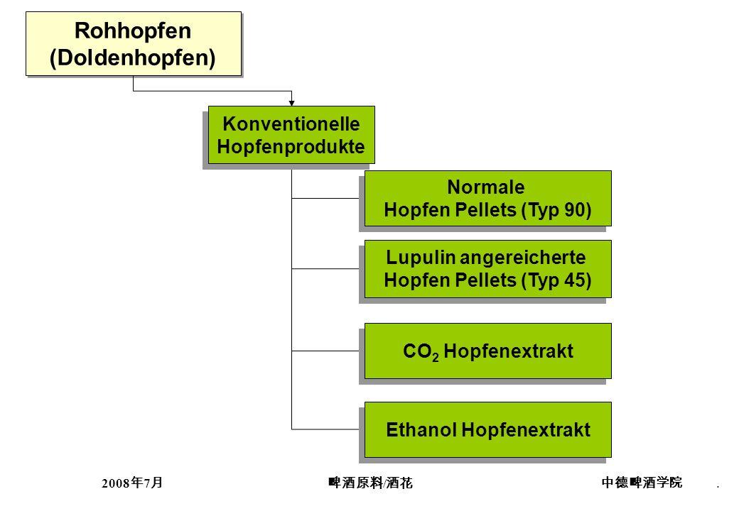 2008 7 /. Rohhopfen (Doldenhopfen) Rohhopfen (Doldenhopfen) Lupulin angereicherte Hopfen Pellets (Typ 45) Lupulin angereicherte Hopfen Pellets (Typ 45