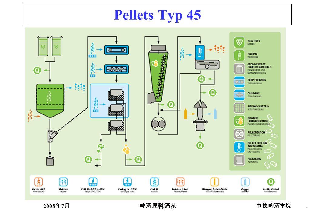 2008 7 /. Pellets Typ 45
