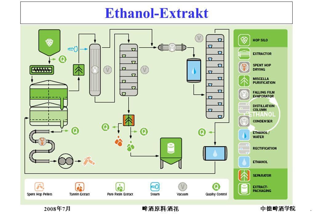 2008 7 /. Ethanol-Extrakt