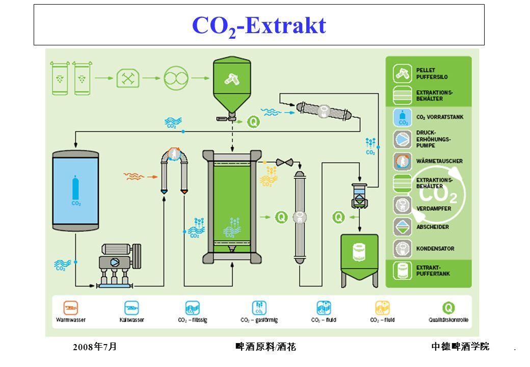 2008 7 /. CO 2 -Extrakt