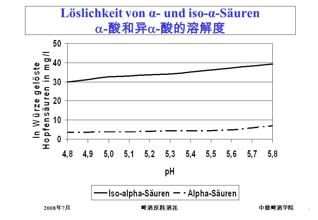 2008 7 /. Löslichkeit von α- und iso-α-Säuren - -
