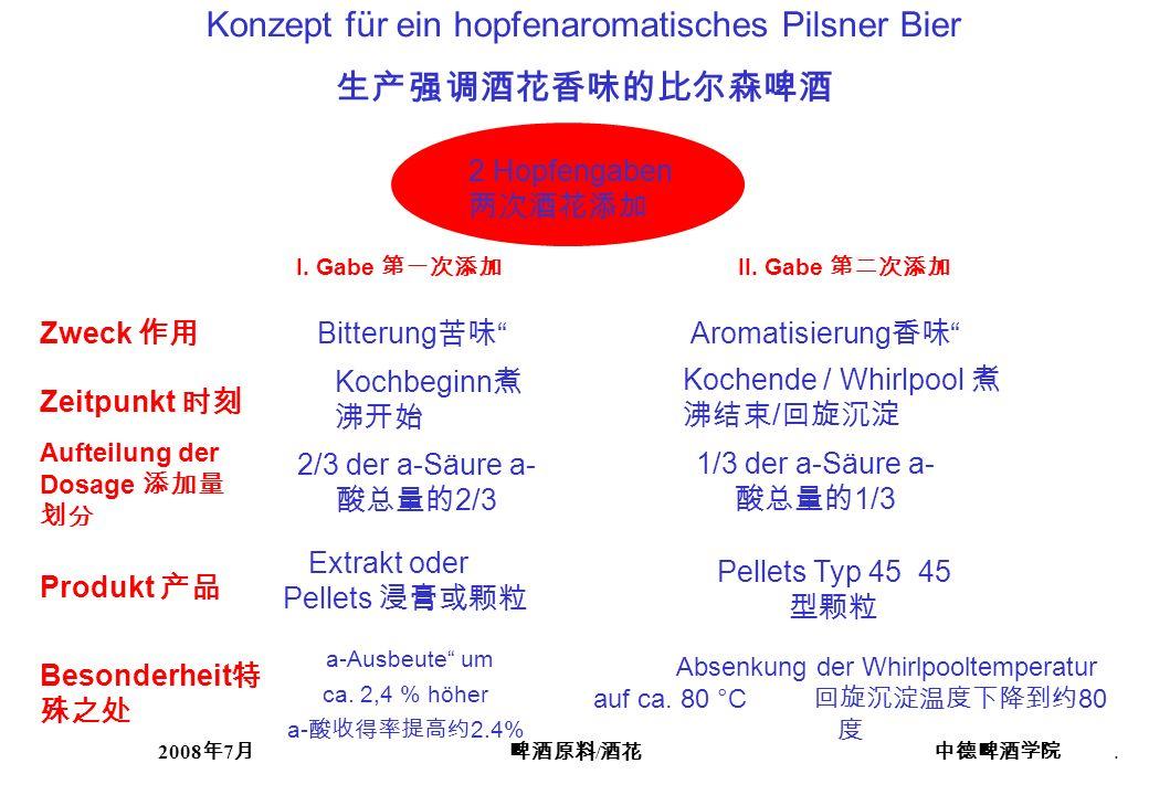 2008 7 /. Konzept für ein hopfenaromatisches Pilsner Bier Zweck Zeitpunkt Aufteilung der Dosage Produkt Besonderheit I. Gabe II. Gabe Bitterung Aromat