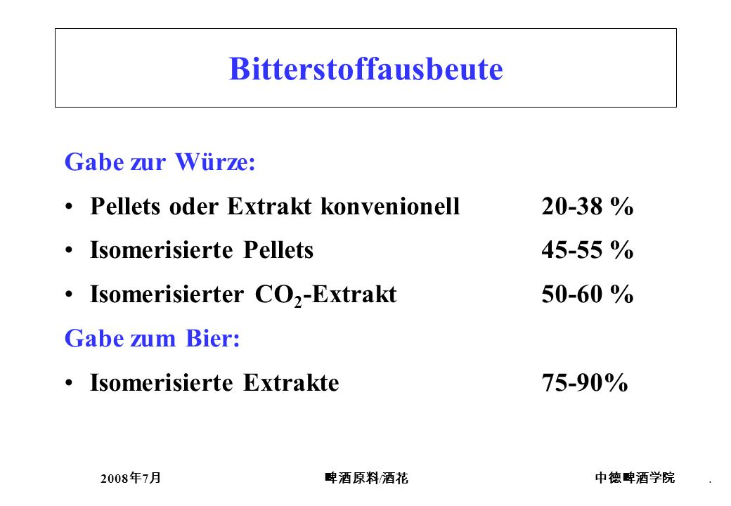 2008 7 /. Bitterstoffausbeute Gabe zur Würze: Pellets oder Extrakt konvenionell20-38 % Isomerisierte Pellets45-55 % Isomerisierter CO 2 -Extrakt50-60