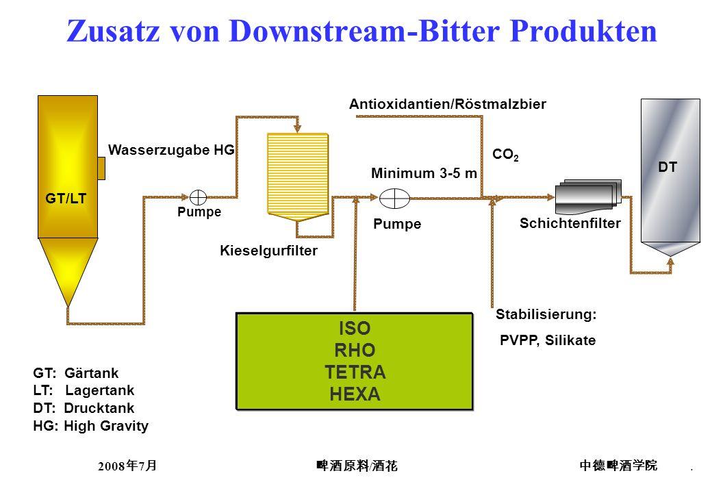 2008 7 /. FV / MV ISO RHO TETRA HEXA CO 2 Stabilisierung: PVPP, Silikate Kieselgurfilter Schichtenfilter Minimum 3-5 m GT: Gärtank LT: Lagertank DT: D